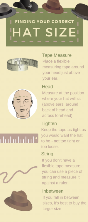 How to measure your hat size